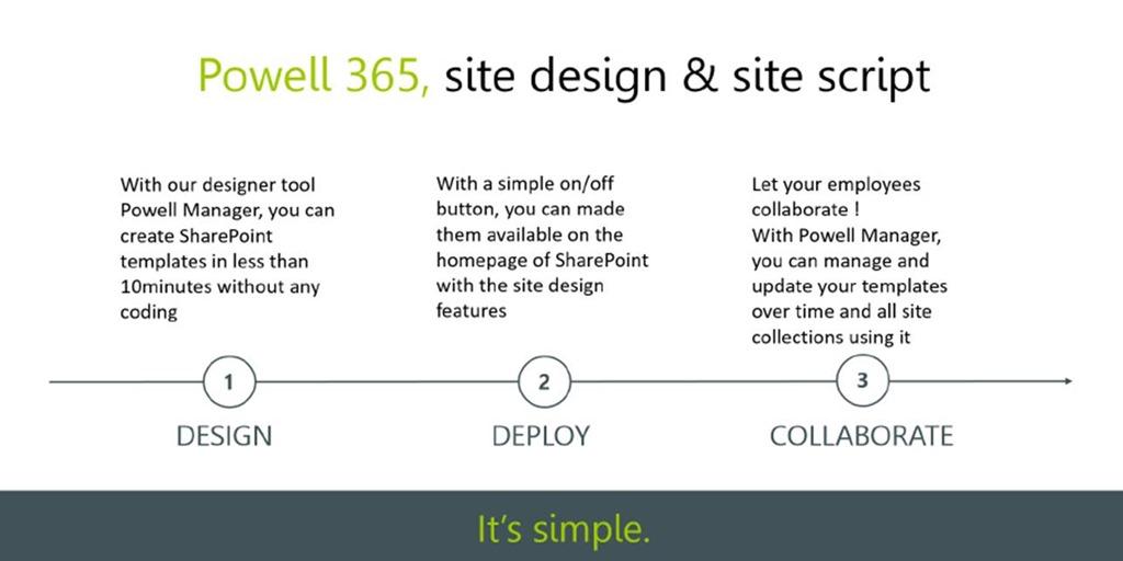 powell 365 integrates site design site script north american